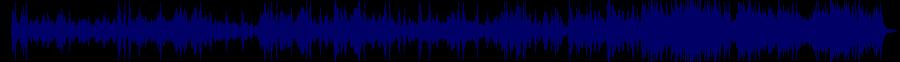 waveform of track #78822