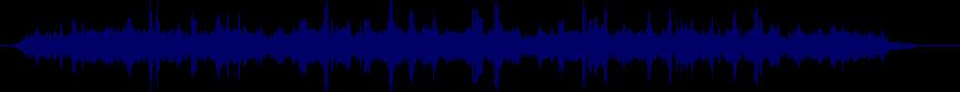 waveform of track #78847