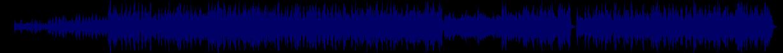 waveform of track #78858