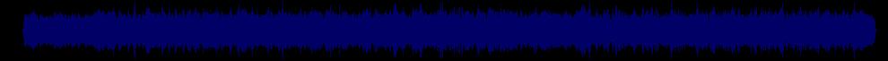 waveform of track #78877