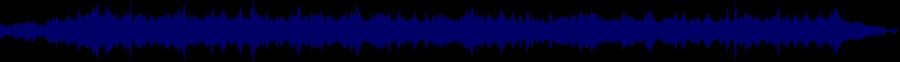 waveform of track #78886