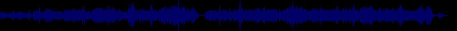 waveform of track #78892