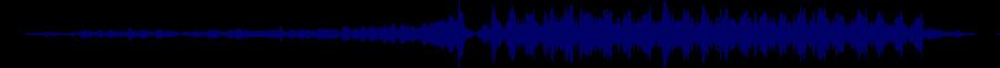 waveform of track #78902