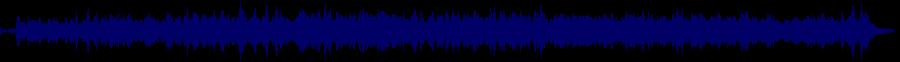 waveform of track #78903