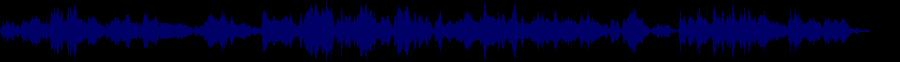 waveform of track #78909