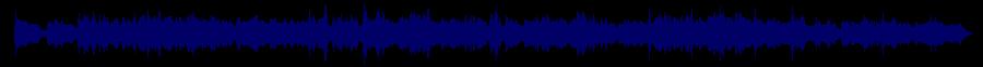 waveform of track #78912