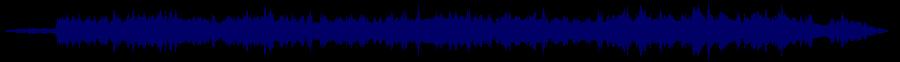waveform of track #78943