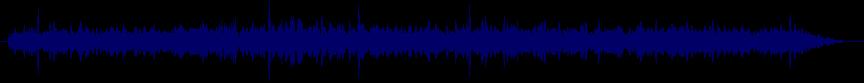 waveform of track #78961