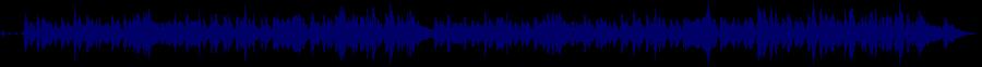 waveform of track #78980