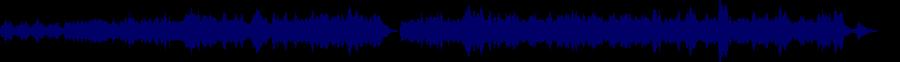 waveform of track #78983