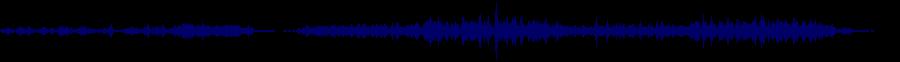 waveform of track #78994