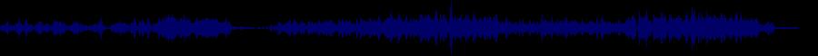 waveform of track #78995