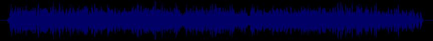 waveform of track #79001
