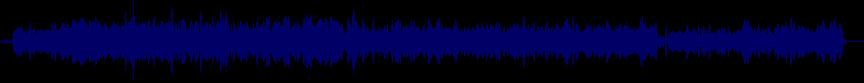 waveform of track #79002