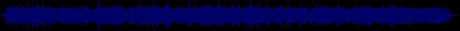 waveform of track #79003