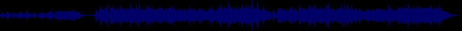 waveform of track #79027