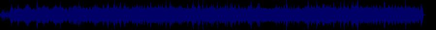 waveform of track #79043