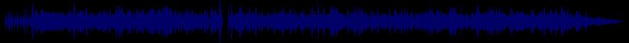 waveform of track #79048