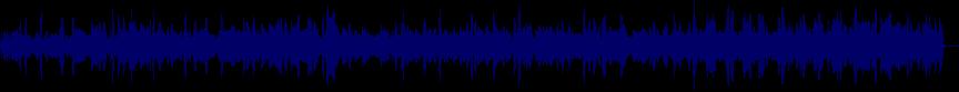 waveform of track #79061