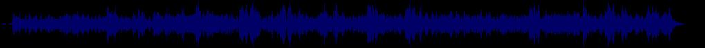 waveform of track #79065