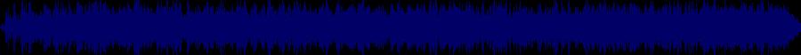waveform of track #79071