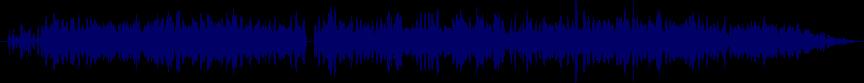 waveform of track #79078