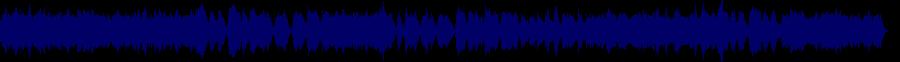 waveform of track #79084