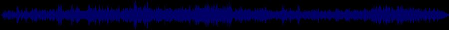 waveform of track #79112