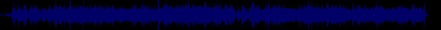 waveform of track #79121