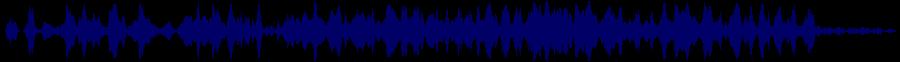 waveform of track #79143