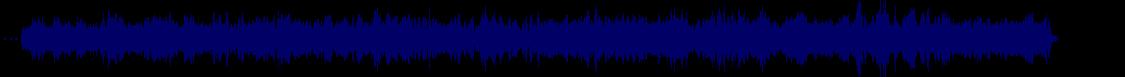 waveform of track #79147