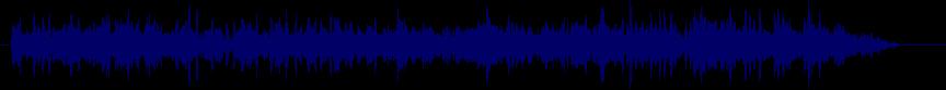 waveform of track #79157