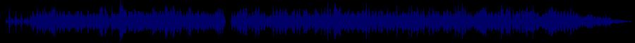 waveform of track #79166
