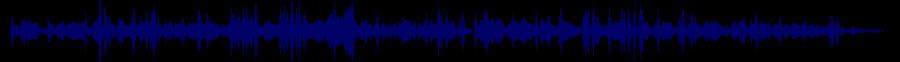 waveform of track #79167