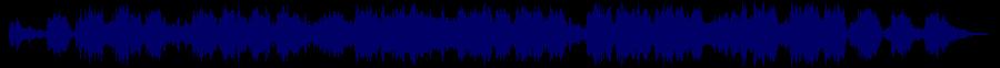 waveform of track #79178