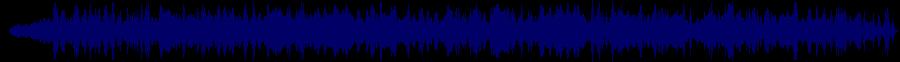 waveform of track #79187