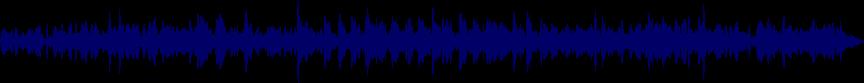 waveform of track #79189