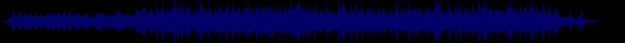 waveform of track #79195