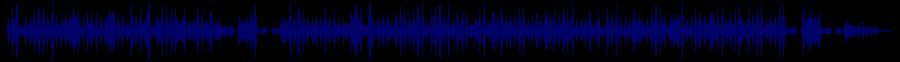 waveform of track #79200