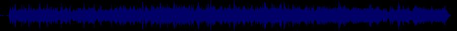 waveform of track #79205