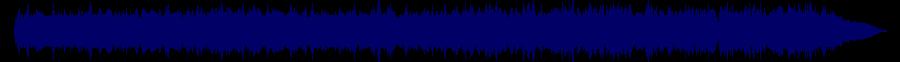 waveform of track #79207