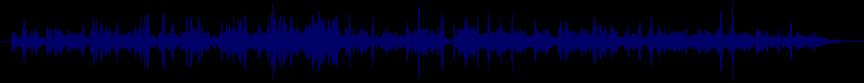 waveform of track #79209