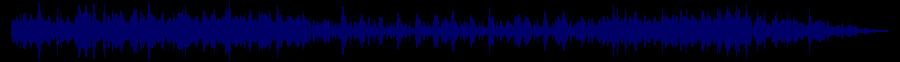waveform of track #79222