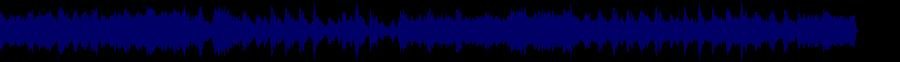 waveform of track #79223
