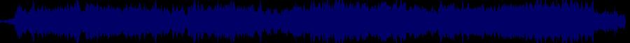 waveform of track #79224
