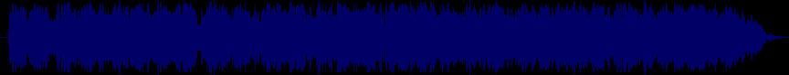 waveform of track #79247