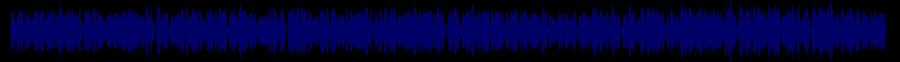waveform of track #79248