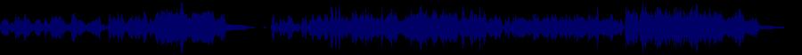 waveform of track #79256