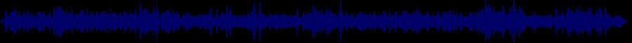 waveform of track #79258