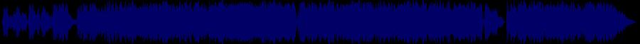 waveform of track #79259